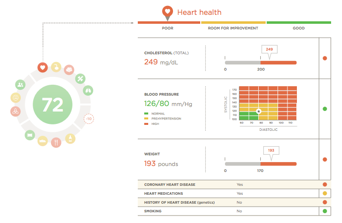 Health_design_1