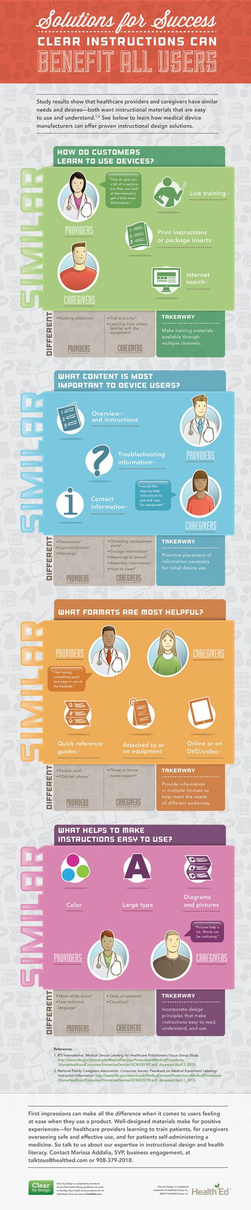 HealthEd_clear_instructions_for_use_infographic_blog